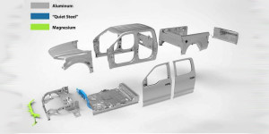 2015 F-150 Body relies heavily on aluminum for its weight savings.