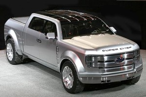 2016 Ford F-Series Super Duty, What to Expect?
