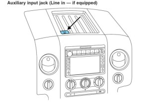 4fiwy 2008 Gmc Wiring Diagram Pickup Bose Stereo Nav Dvd furthermore 1995 Camaro Wiring Diagram Bcm additionally 2007 F150 Aux Input Wiring Diagram moreover 2013 Ford F 150 Stereo Wiring Diagram in addition Wiring Diagram Bmw E36. on factory radio wire diagram