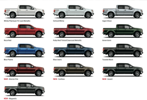 2015 Ford F-150 has 15 colors available